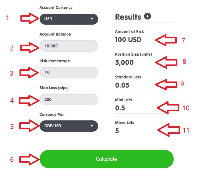 Cách tính khối lượng trên giao dịch Forex calculator