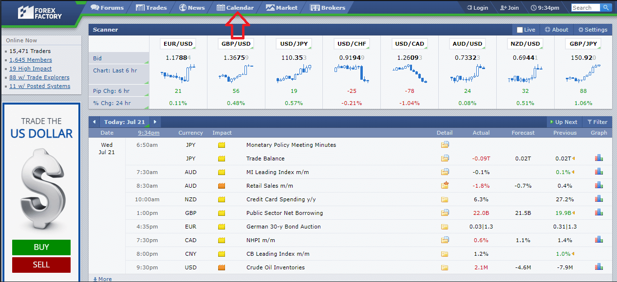 Forex Calendar trong giao diện Forex Factory.