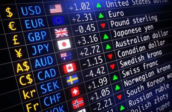 Các loại tiền tệ trên Forex Market
