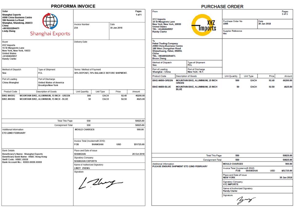 Proforma invoice giúp quá trình mua bán thuận tiện và an toàn