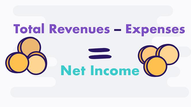 Công thức tính Net Income