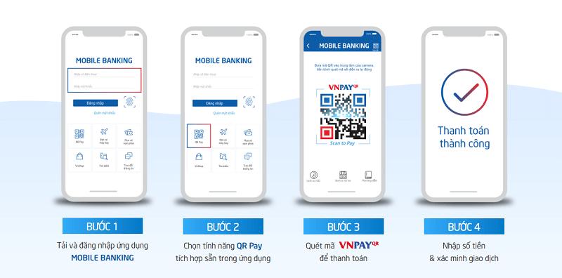 Vnpay giúp bảo mật thông tin khách hàng.